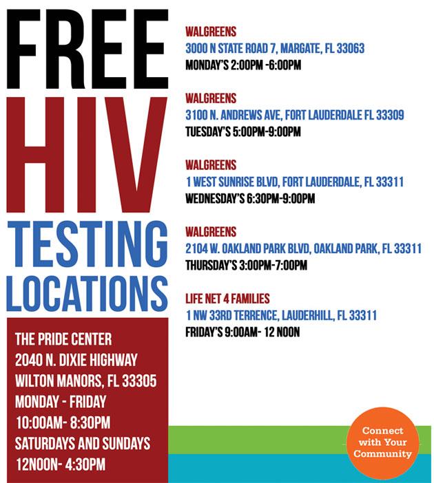 free hiv testing near me today