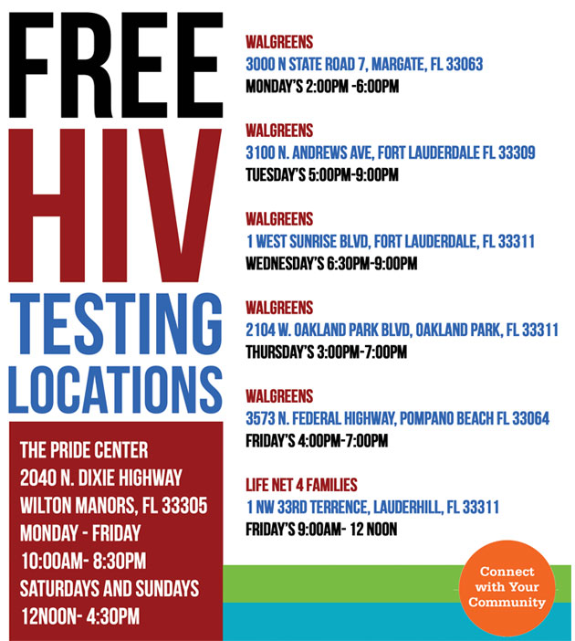 free hiv testing center near me